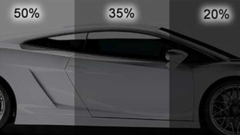 Whats the fine for 70% tint?